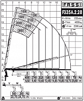 КМУ Fassi F335A.2.28