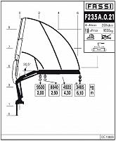 КМУ Fassi F235A.0.21