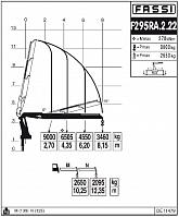 КМУ Fassi F295RA.2.22
