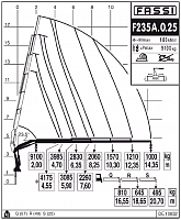 КМУ Fassi F235A.0.25