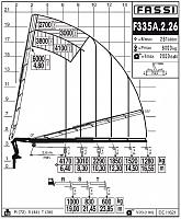КМУ Fassi F335A.2.26