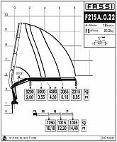 КМУ Fassi F215A.0.22