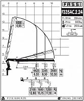 КМУ Fassi F335AC.2.24