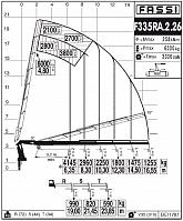 КМУ Fassi F335RA.2.26