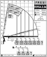 КМУ Fassi F295A.2.26