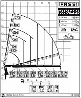 КМУ Fassi F365RAС.2.26