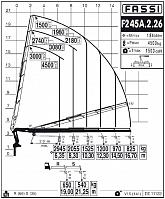 КМУ Fassi F245A.2.26