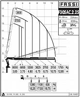 КМУ Fassi F305AС.2.25