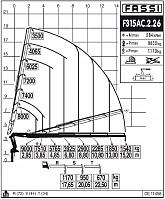 КМУ Fassi F315AС.2.26