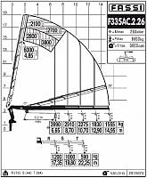 КМУ Fassi F335AC.2.26