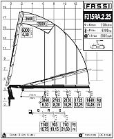 КМУ Fassi F315RA.2.25