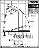 КМУ Fassi F245A.2.25