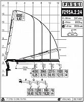 КМУ Fassi F295A.2.24