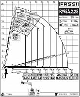 КМУ Fassi F295A.2.28