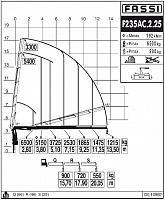 КМУ Fassi F235AC.2.25
