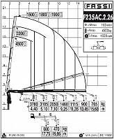 КМУ Fassi F235AC.2.26