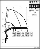 КМУ Fassi F215A.0.21