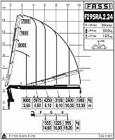 КМУ Fassi F295RA.2.24