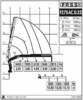КМУ F275AС.0.23