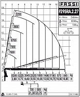 КМУ Fassi F295RA.2.27