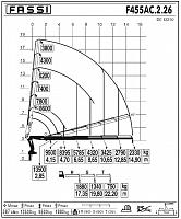 КМУ Fassi F455AС.2.26