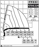 КМУ F275AС.0.24