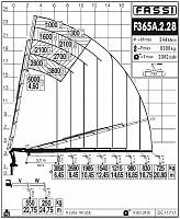 КМУ Fassi F365A.2.28