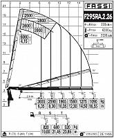 КМУ Fassi F295RA.2.26