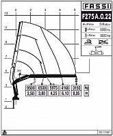 КМУ F275A.0.22