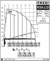 КМУ Fassi F215A.2.25