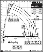 КМУ Fassi F820RA.2.26 L414