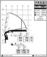 КМУ Fassi F660RA.2.22