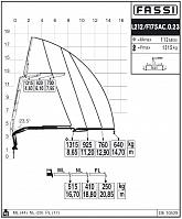 КМУ Fassi F175AC.0.23 L212