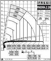 КМУ Fassi F800RA.2.28