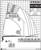 КМУ Fassi F720RA.2.28 L214