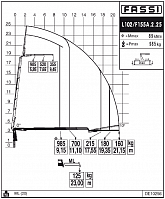 КМУ Fassi F155A.2.25 L102