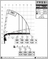 КМУ Fassi F990RA.2.25