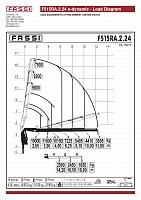 КМУ Fassi F515RA.2.24