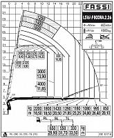 КМУ Fassi F800RA.2.26 L516