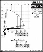 КМУ Fassi F710RA.2.24
