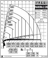 КМУ Fassi F600RA.2.28