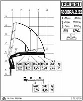 КМУ Fassi F800RA.2.22