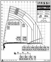 КМУ Fassi F710RA.2.26 L425
