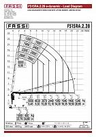 КМУ Fassi F515RA.2.28