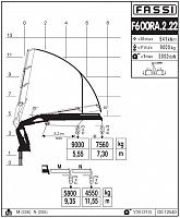 КМУ Fassi F600RA.2.22