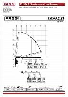 КМУ Fassi F515RA.2.23