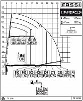 КМУ Fassi F155AС.2.24 L154