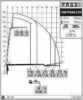 КМУ Fassi F165A.2.25 L102