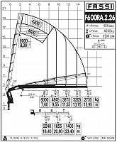 КМУ Fassi F600RA.2.26