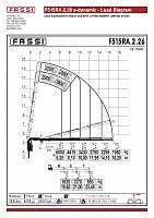 КМУ Fassi F515RA.2.26